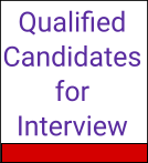 Qualified Candidates for Interview